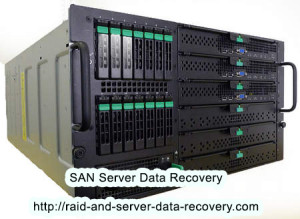 SAN data recovery